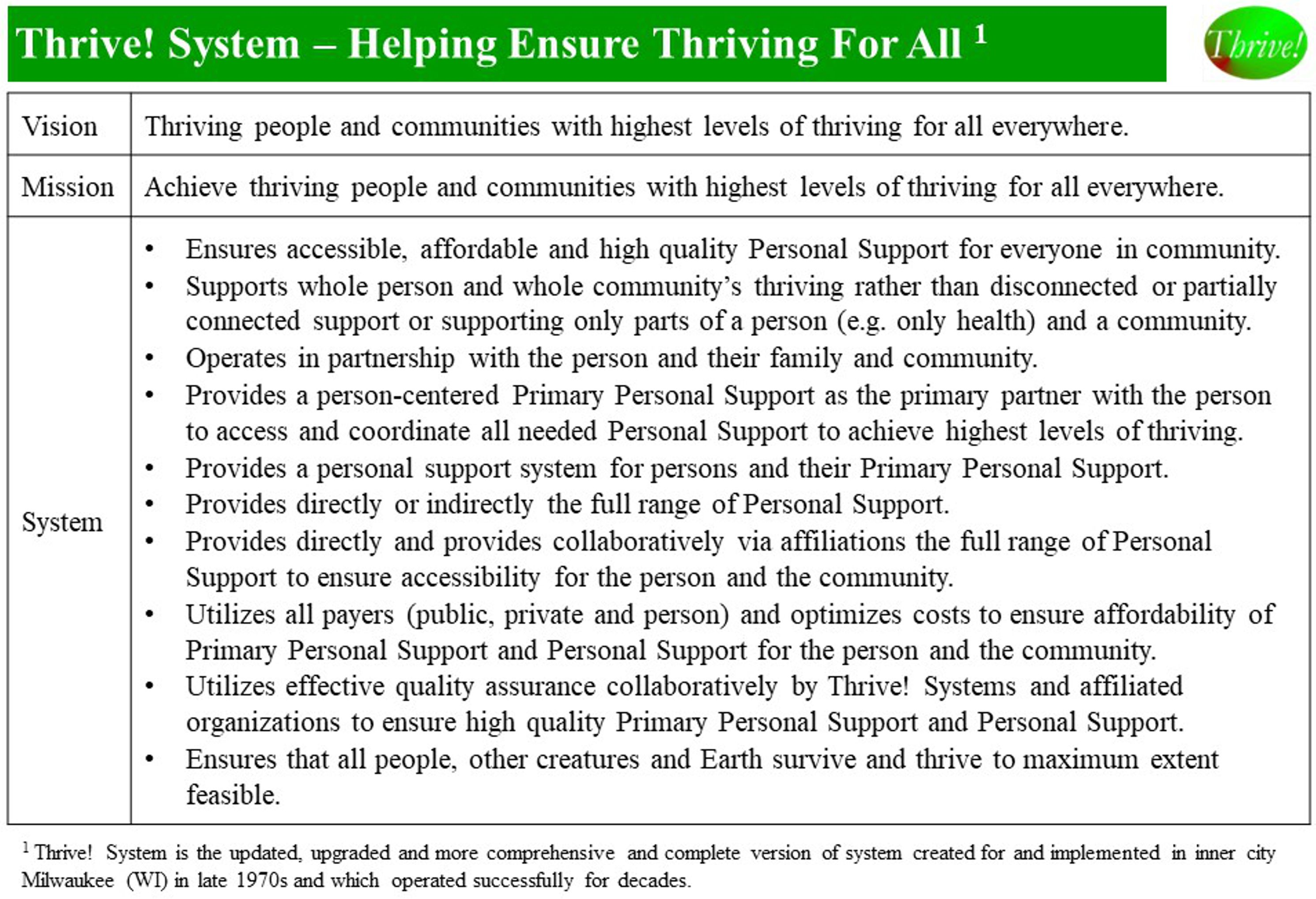 Thrive! Systems